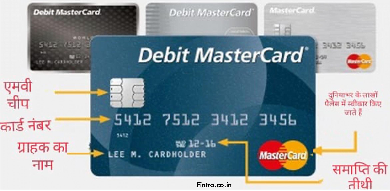 Debit card front hindi