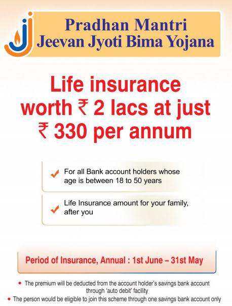 PMJJBY Insurance Schemes details
