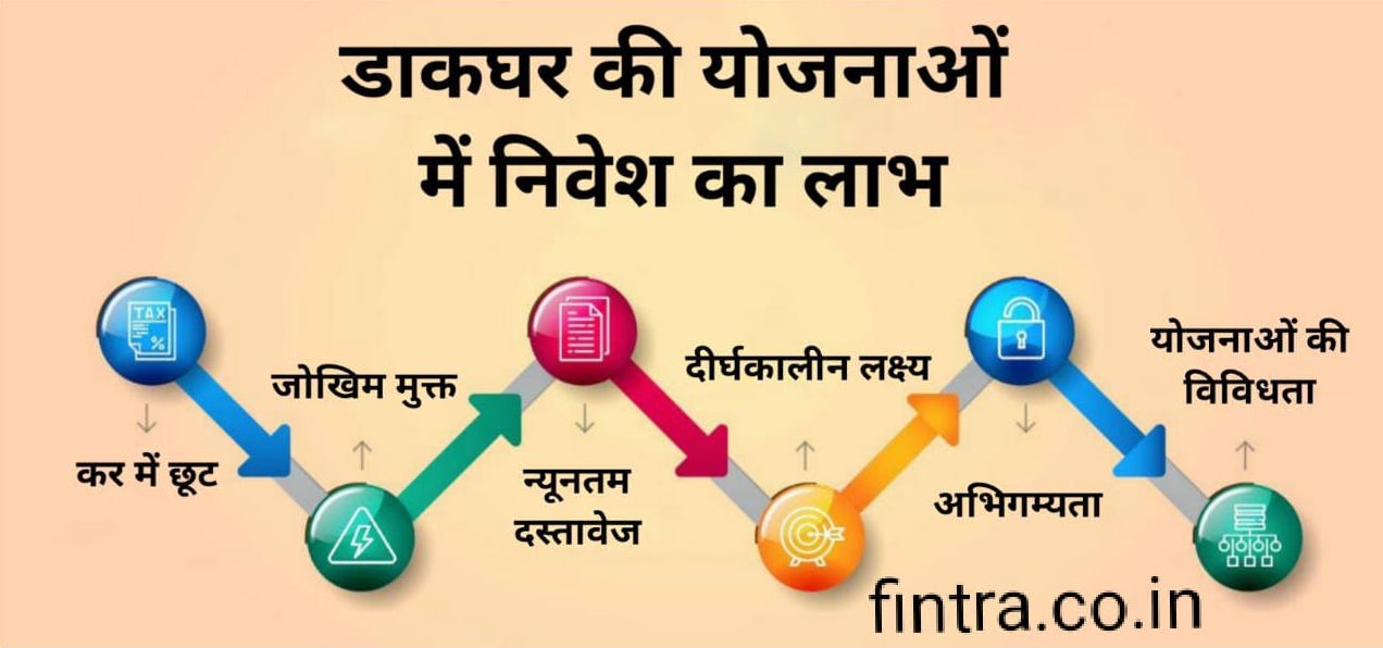 benefits of investing in post office schemes hindi