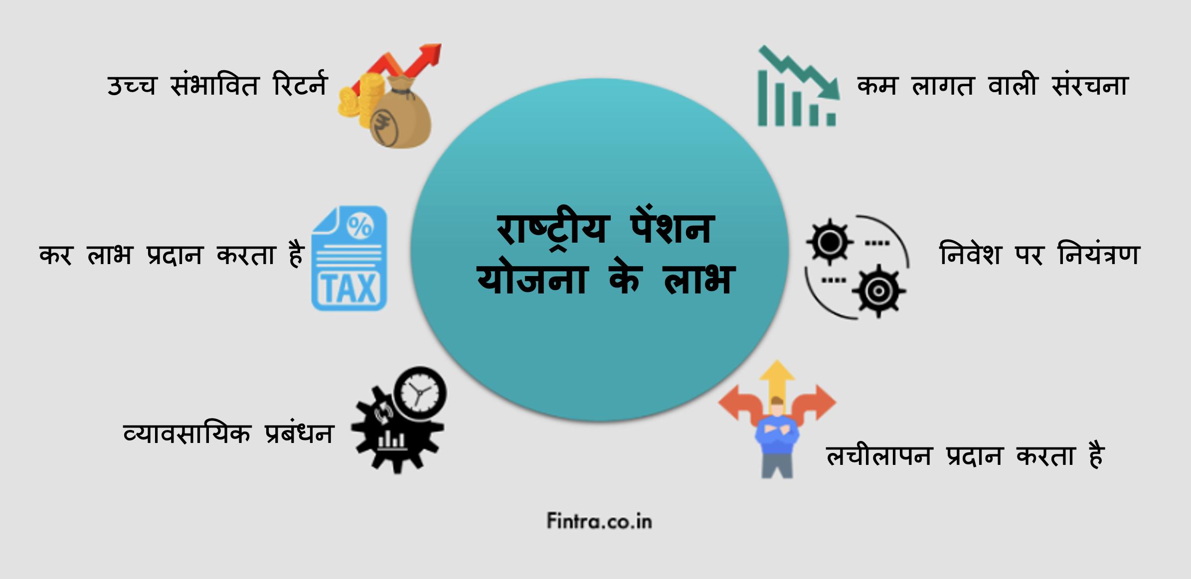 benefits of nps hindi