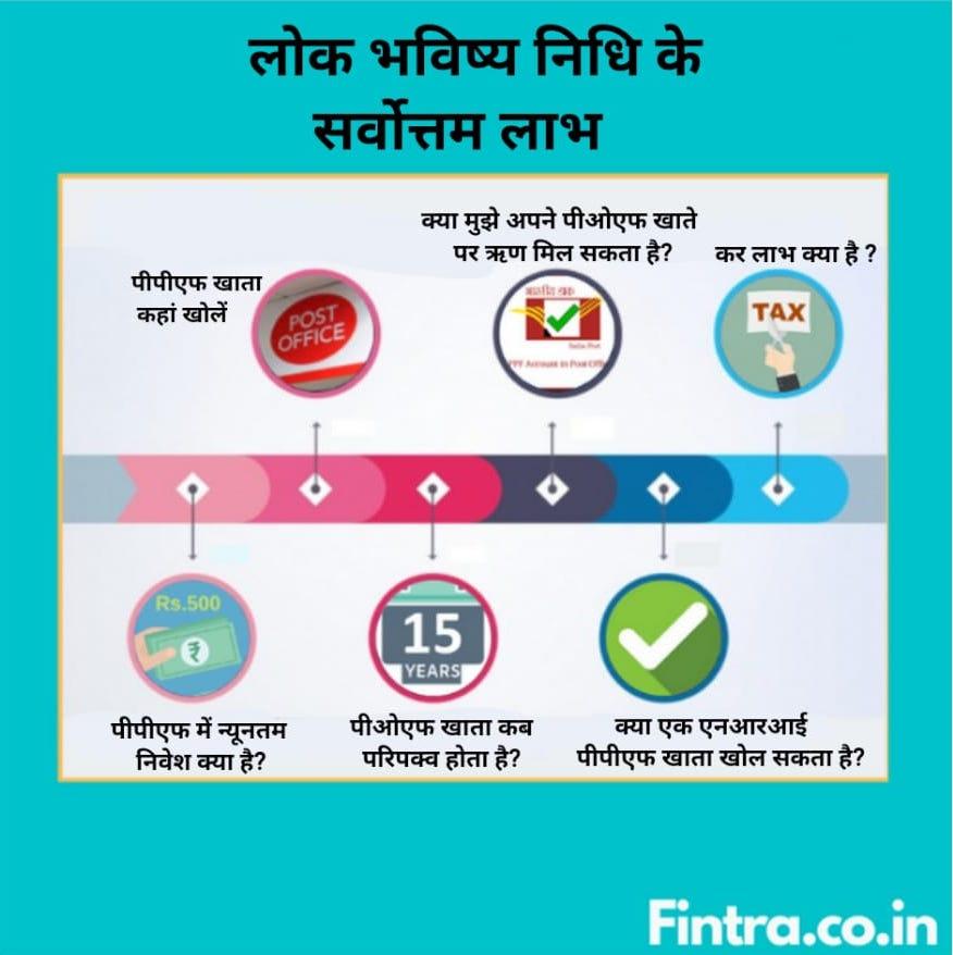 best benefits of ppf hindi
