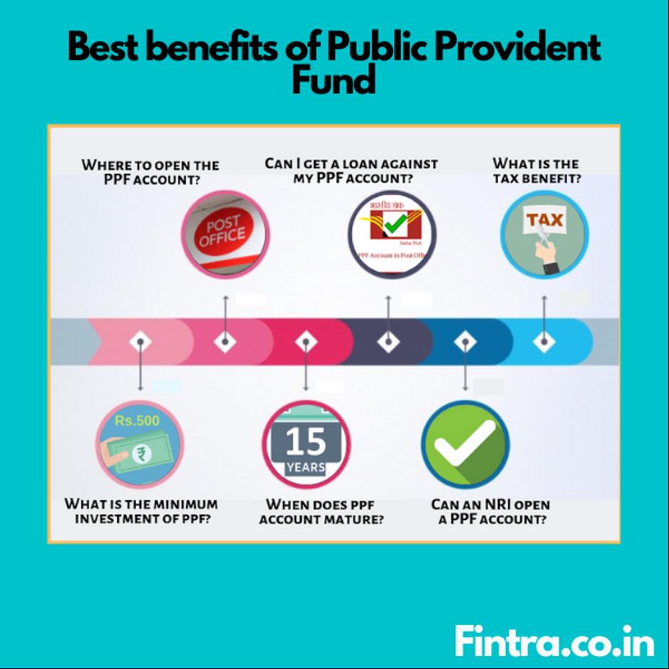 Best Benefits of PPF