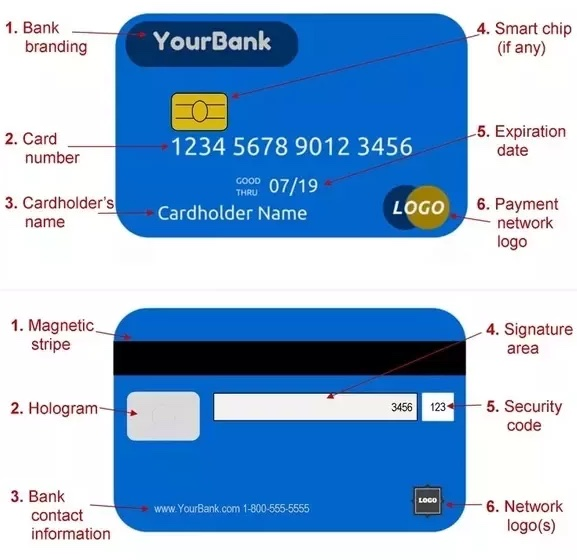debit card front and back