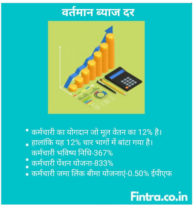 epf current rate of interest hindi