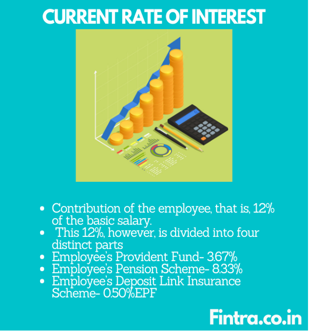 EPF  Current Rate of Interest