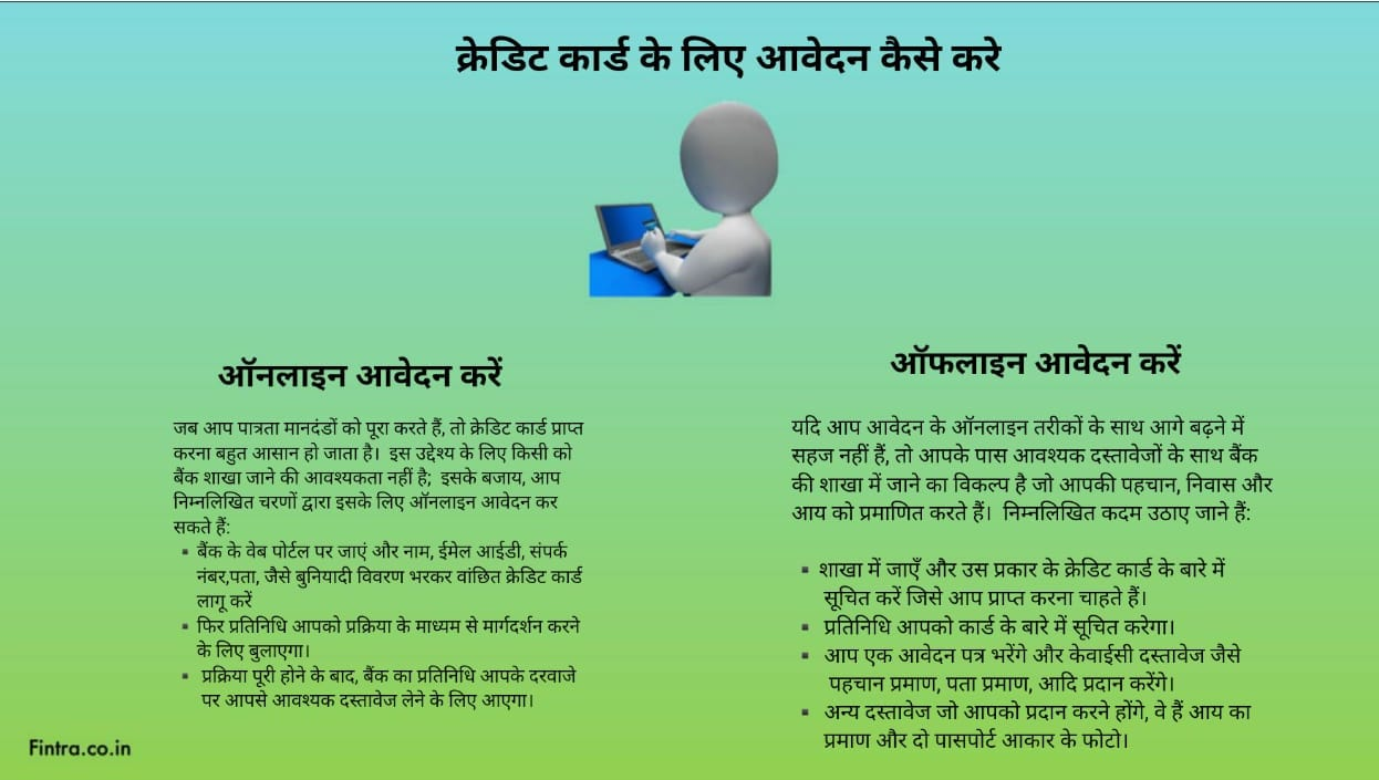 how to apply for credit card hindi