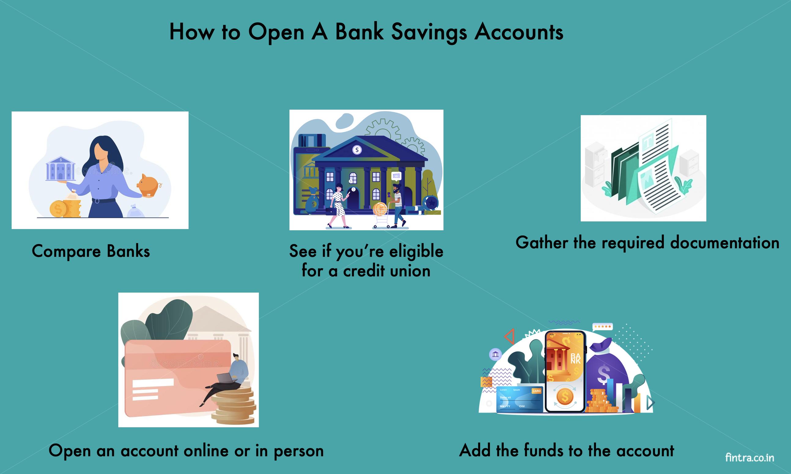 how to open savings accounts