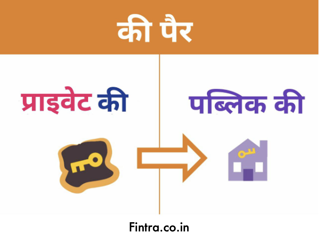 public keys and private keys hindi