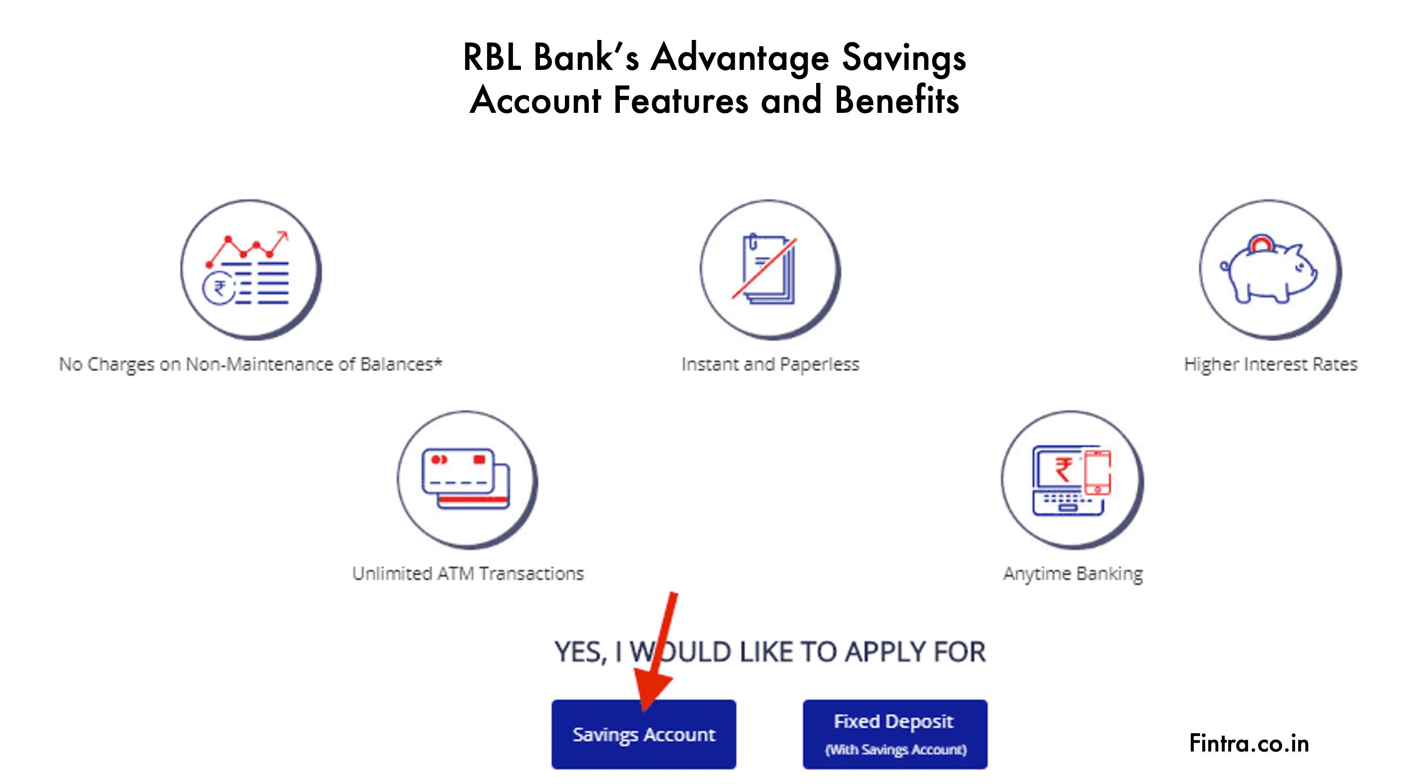 saving account rbl bank features
