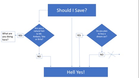 Should you save