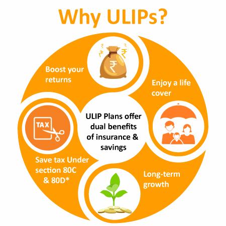 why ulips
