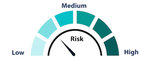 Mutual Fund Risk  Calculator